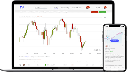 Free share trading software by nextmarkets
