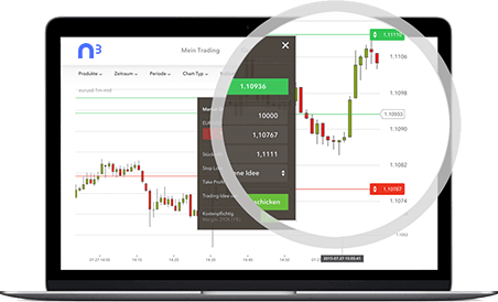 Trading software by nextmarkets